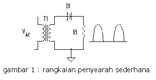 Mengetahui Fungsi Angka Kaki Relay moreover  likewise Hubung Star Delta Motor Induksi 3 Fase besides Mengoperasikan Motor 3 Fasa Dengan Sistem Pengendali Elektromag ik together with Diagram Of Body Soul And Spirit. on wiring diagram adalah