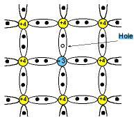 Doping atom trivalent