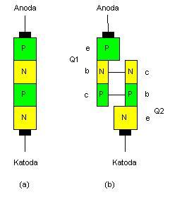 Struktur Thyristor